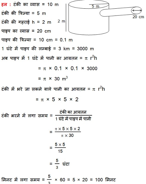 CBSE NCERT Solutions For Class 10 Maths Hindi Medium Surface Areas and Volumes 13.1 50