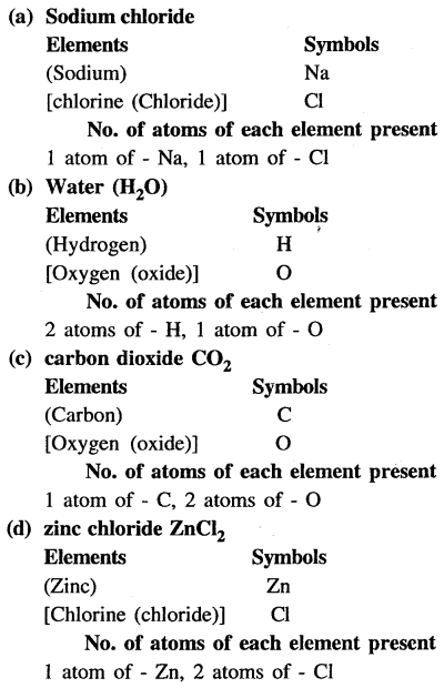 new-simplified-chemistry-class-6-icse-solutions-elements-compounds-mixtures - 8