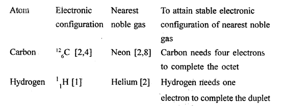 New Simplified Chemistry Class 10 ICSE Solutions - Chemical