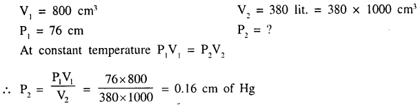 New Simplified Chemistry Class 9 ICSE Solutions - Study of The First Element - Study of Gas Laws 11.2