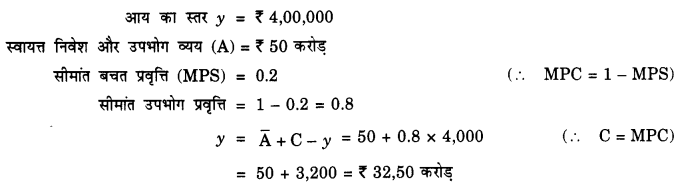 NCERT Solutions for Class 12 Macroeconomics Chapter 4 Income Determination (Hindi Medium) 5.1