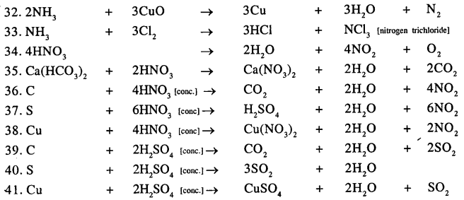 New Simplified Chemistry Class 9 ICSE Solutions The Language