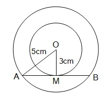 Maths Solutions For Class 10 NCERT Hindi Medium Circles 10.1 8