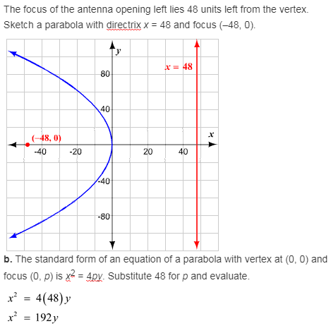 larson-algebra-2-solutions-chapter-9-rational-equations-functions-exercise-9-2-57e1