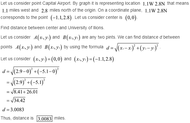 larson-algebra-2-solutions-chapter-8-exponential-logarithmic-functions-exercise-9-1-48e1
