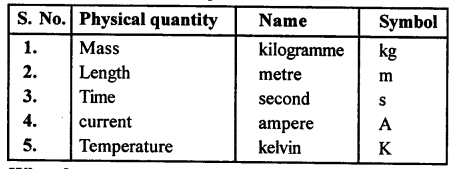 A New Approach to ICSE Physics Part 1 Class 9 Solutions Measurements and Experimentation 14