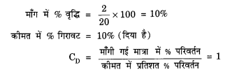 NCERT Solutions for Class 12 Microeconomics Chapter 2 Theory of Consumer Behavior (Hindi Medium) snq 13