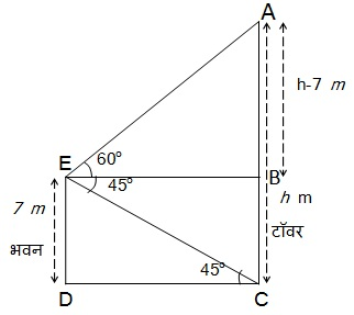NCERT Solutions For Maths Class 10 Some Applications of Trigonometry (Hindi Medium) 9.1 24
