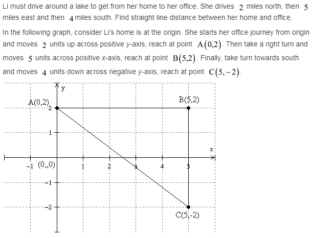 larson-algebra-2-solutions-chapter-8-exponential-logarithmic-functions-exercise-9-1-52e