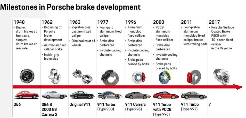 911-brake
