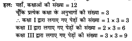 UP Board Solutions for Class 10 Maths Chapter 5 page 124 17