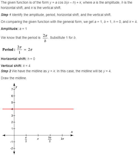 larson-algebra-2-solutions-chapter-14-trigonometric-graphs-identities-equations-exercise-14-2-1gp
