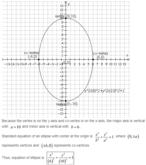 larson-algebra-2-solutions-chapter-9-rational-equations-functions-exercise-9-4-18e1