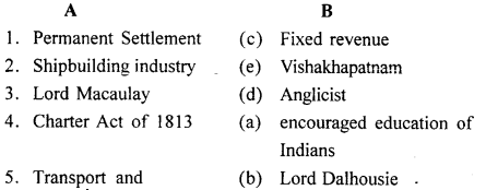 ICSE Solutions for Class 8 History and Civics - Impact of British Rule on India -his-77