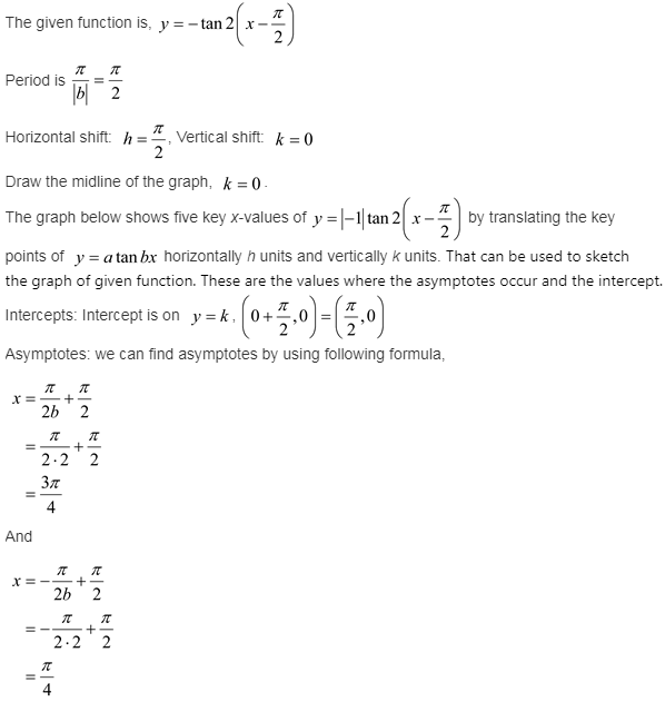larson-algebra-2-solutions-chapter-14-trigonometric-graphs-identities-equations-exercise-14-2-40e