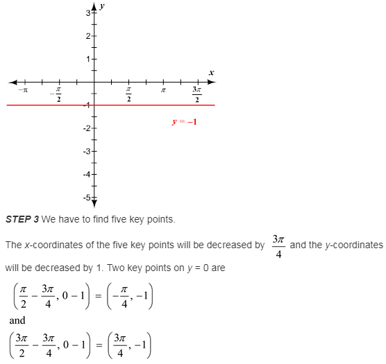 larson-algebra-2-solutions-chapter-14-trigonometric-graphs-identities-equations-exercise-14-2-19e1