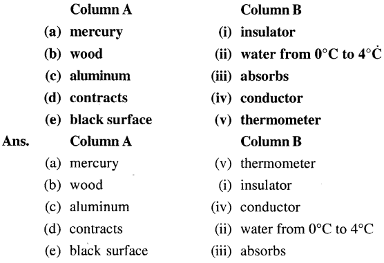 Selina Concise Physics Class 7 ICSE Solutions - Heat - A