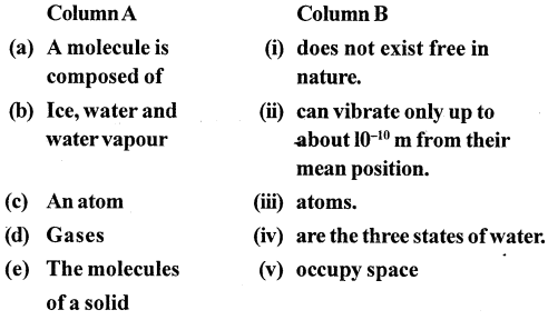 Selina Concise Physics Class 6 ICSE Solutions - Matter 4