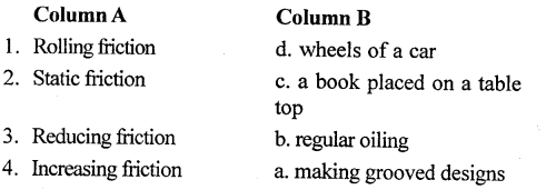 Selina Concise Physics Class 6 ICSE Solutions - Force 24