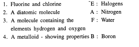 Selina Concise Chemistry Class 6 ICSE Solutions - Elements, Compounds, Symbols and Formulae 29.1