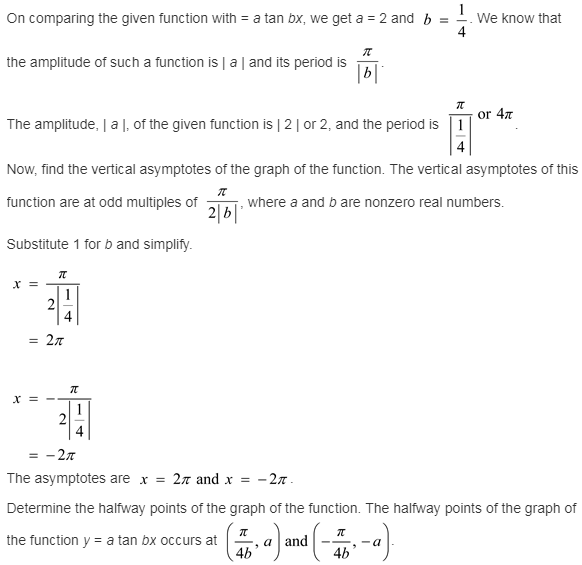 larson-algebra-2-solutions-chapter-14-trigonometric-graphs-identities-equations-exercise-14-2-9q