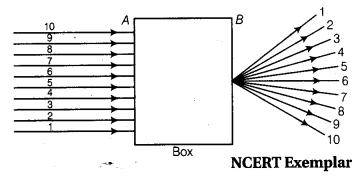 ncert-solutions-class-10th-science-chapter-10-light-reflection-refraction-12