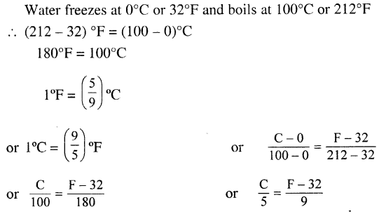 Selina Concise Physics Class 7 ICSE Solutions - Heat 6
