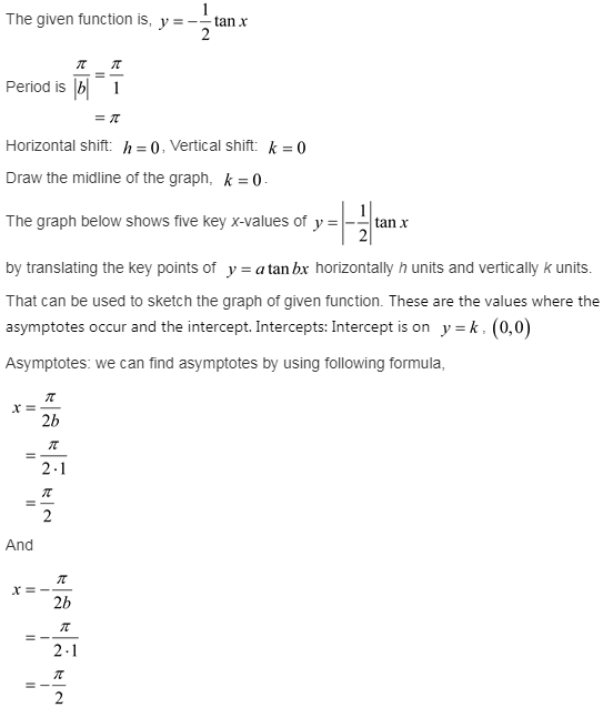 larson-algebra-2-solutions-chapter-14-trigonometric-graphs-identities-equations-exercise-14-2-36e