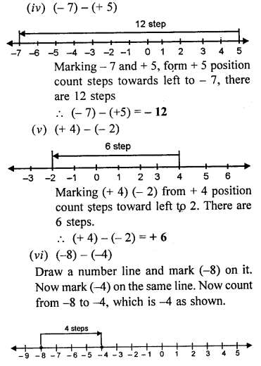 selina-concise-mathematics-class-6-icse-solutions-number-line-B-5.2