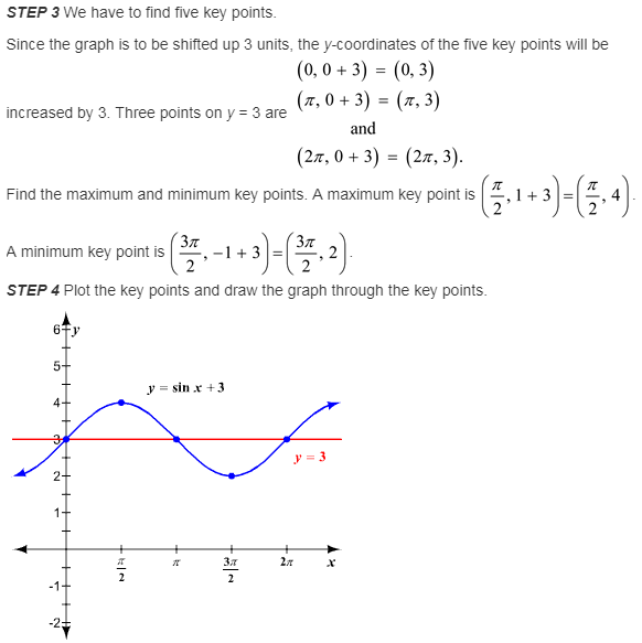 larson-algebra-2-solutions-chapter-14-trigonometric-graphs-identities-equations-exercise-14-2-9e1