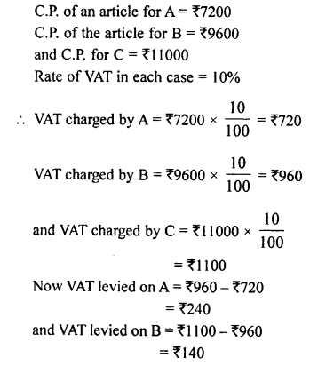 selina-concise-mathematics-class-8-icse-solutions-profit-loss-and-discount-F-7