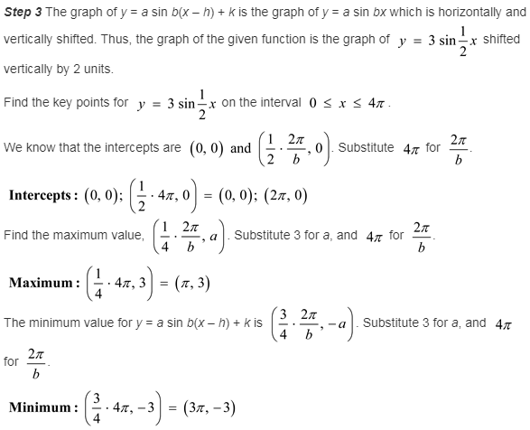 larson-algebra-2-solutions-chapter-14-trigonometric-graphs-identities-equations-exercise-14-2-5gp1