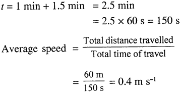 Selina Concise Physics Class 7 ICSE Solutions - Motion 12