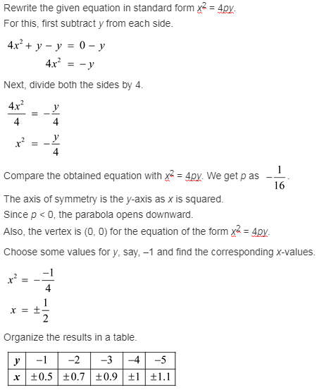 larson-algebra-2-solutions-chapter-9-rational-equations-functions-exercise-9-3-45e