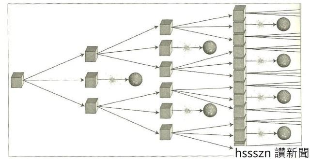 I15-46-multiverse2_954_490