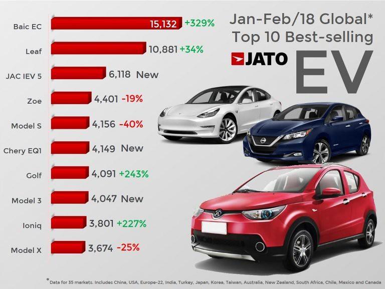 EV-Sales-768x577