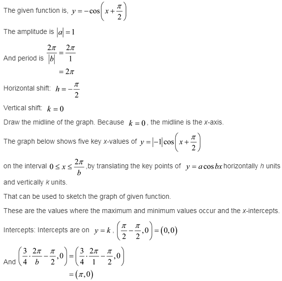 larson-algebra-2-solutions-chapter-14-trigonometric-graphs-identities-equations-exercise-14-2-4gp
