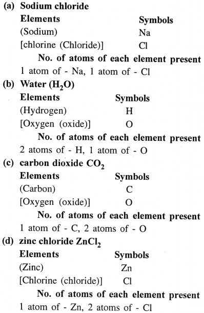 Selina Concise Chemistry Class 6 ICSE Solutions - Elements, Compounds, Symbols and Formulae 23