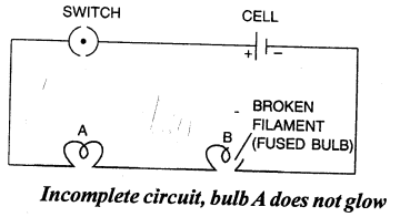 Selina Concise Physics Class 7 ICSE Solutions - Electricity and Magnetism 19.2