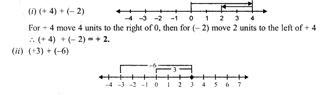 selina-concise-mathematics-class-6-icse-solutions-number-line-B-3