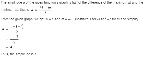 larson-algebra-2-solutions-chapter-14-trigonometric-graphs-identities-equations-exercise-14-4-3mr