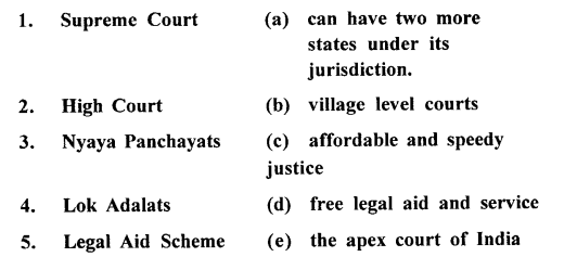 ICSE Solutions for Class 8 History and Civics - The Judiciary-civ-0010002