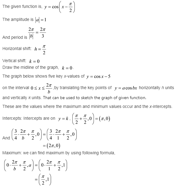 larson-algebra-2-solutions-chapter-14-trigonometric-graphs-identities-equations-exercise-14-2-14e