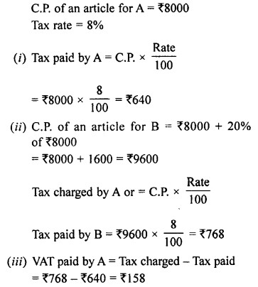 selina-concise-mathematics-class-8-icse-solutions-profit-loss-and-discount-F-5