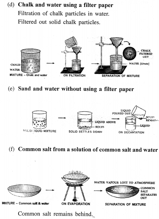 Selina Concise Chemistry Class 6 ICSE Solutions - Pure Substances and Mixtures ; Separation of Mixtures 22