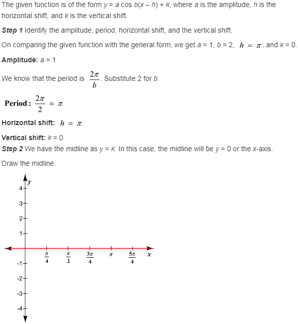 larson-algebra-2-solutions-chapter-14-trigonometric-graphs-identities-equations-exercise-14-2-15e