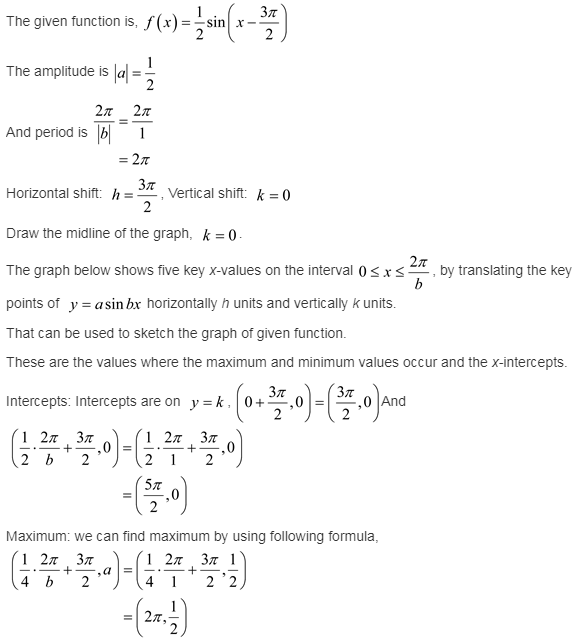 larson-algebra-2-solutions-chapter-14-trigonometric-graphs-identities-equations-exercise-14-2-16e