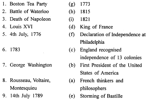 selina-concise-biology-class-6-icse - The Growth of Nationalism-his-2