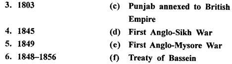 ICSE Solutions for Class 8 History and Civics - Traders to Rulers (II) -his-02