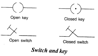 Selina Concise Physics Class 7 ICSE Solutions - Electricity and Magnetism 22.2